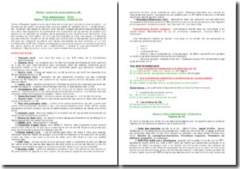 TD corrigé en Droit administratif