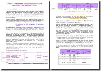 Problèmes d'évaluation spécifique d'éléments d'actifs et de passifs