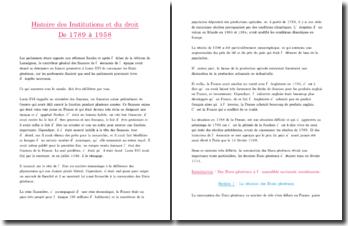 Histoire des institutions et du droit de 1789 à 1958