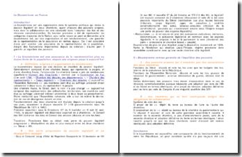 Le bicamérisme en France
