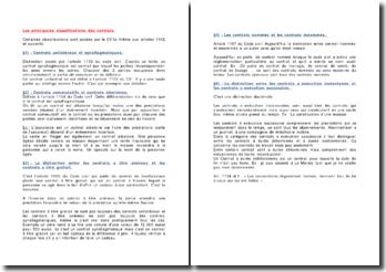 Les principales classifications des contrats