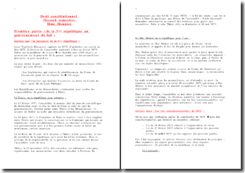 Droit Constitutionnel: de la IIIème république au gouvernement de fait et la constitution de la Vème république