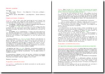 Droit civil: Le contrat - volonté, faute et justice