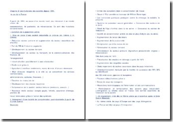 Les mutations des sociétés depuis 1850: le cas de la France