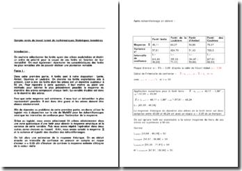 Compte-rendu du travail tutoré de mathématiques statistiques forestières