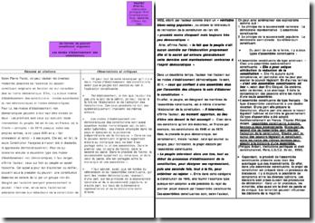 Institutions politiques, droit Constitutionnel - Pierre Pactet : les formes du pouvoir constituant originaire et les modes d'établissement des constitutions