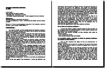 Les systèmes juridiques comparés : le Common law et la famille romano-germanique