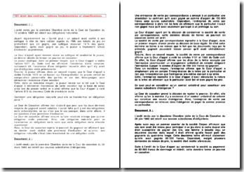 Droit des contrats : notions fondamentales et classifications
