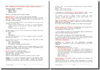 Classification des infractions, élément matériel, tentative