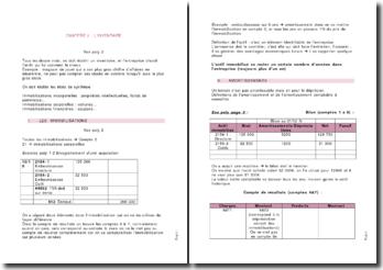 L'Inventaire - Immobilisations, amortissements et impacts sur les états de synthèse