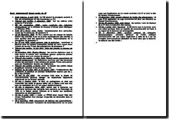 Droit administratif: grand arrêts de JP