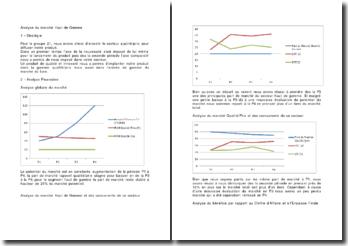 Analyse du marché Haut de Gamme