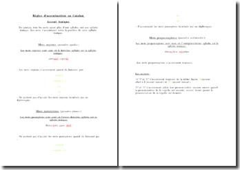 Les règles d'accentuation en Catalan : l'accent tonique