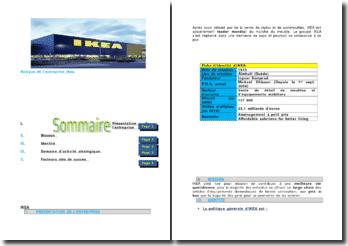 Analyse de l'entreprise Ikea