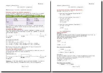 Mathématiques financières: les intérêts composés