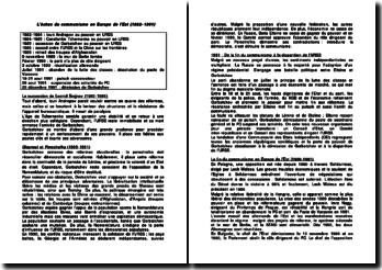 L'échec du communisme en Europe de l'Est (1982-1991)
