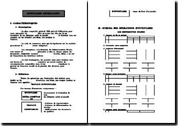 L'inventaire - schémas et descriptions selon le PCG