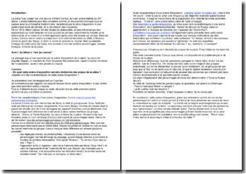 Les Justes, Acte I, Acte II, Acte III, Acte IV - Albert Camus