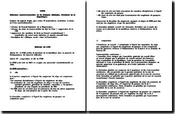 Réformes constitutionnelles de M. François Hollande, Président de la République