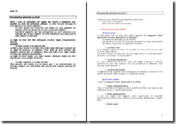 Introduction générale au droit : les grandes divisions du droit, les sources du droit, l'application du droit et l'organisation judiciaire