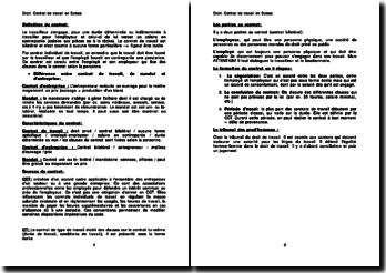 Le contrat de travail en Suisse