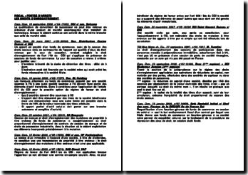Liste de fiches d'arrêt sur les droits d'enregistrement