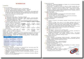 Cours de microbiologie PACES (première année de médecine)