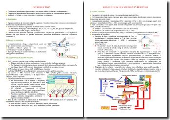Cours de physiologie PACES (première année de médecine)