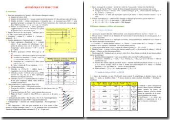 Cours d'atomistique et structure PACES (première année de médecine)