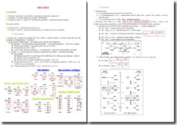 Cours de biochimie des acides aminés, peptides et protéines PACES (première année de médecine)