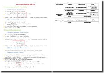 Cours sur l'étude des pourcentages PACES (première année de médecine)