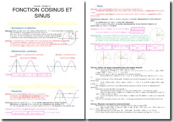 Fonction cosinus et sinus
