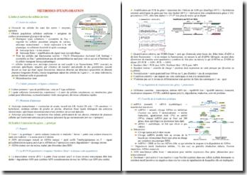 Les méthodes d'exploration en biologie cellulaire