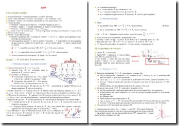 La résonance magnétique nucléaire (RMN) - PACES (première année de médecine)