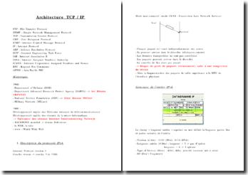Architecture TCP / IP