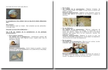Les modes de contamination des aliments