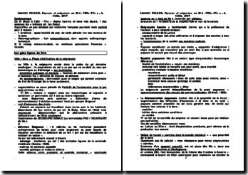 Laurent FELLER, Paysans et seigneurs au Moyen Age VIIIème-XVème siècle