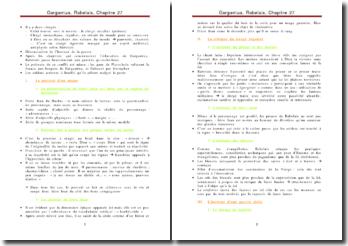 Gargantua, Chapitre 27 - Rabelais