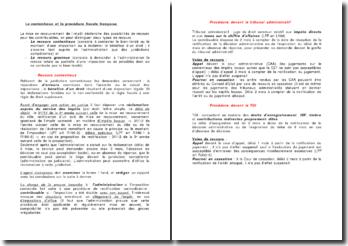 Le contentieux et la procédure fiscale française