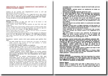 Identification du contrat administratif par rapport au contrat de droit commun