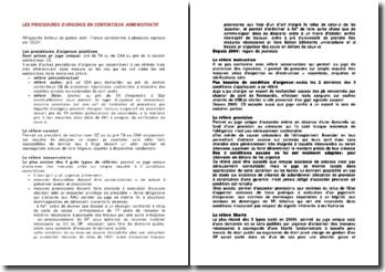 Les procédures d'urgence en contentieux administratif