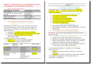 Normalisation de la comptabilité financière et contingence de la comptabilité de gestion