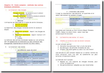 Coûts complets : méthode des centres d'analyse (révisions)