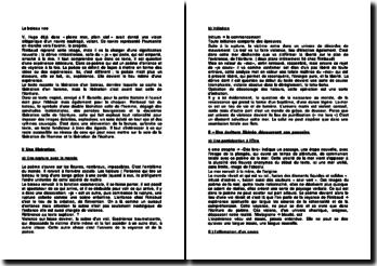 Le bateau ivre - Rimbaud : la libération de l'homme et la libération de l'écriture