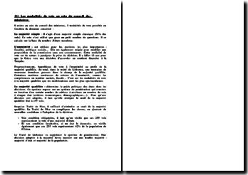 Les modalités de vote au sein du Conseil des ministres