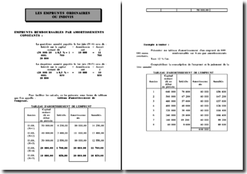 Correction d'un TP sur les emprunts ordinaires ou indivis