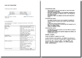 Analyse financière : la structure du bilan fonctionnel et les retraitements