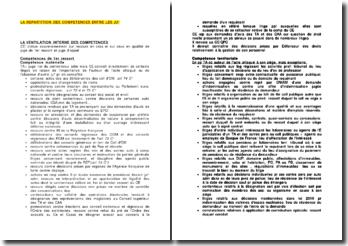 La répartition des compétences entre les juridictions administratives