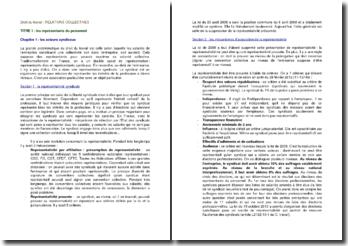 Les relations collectives : les représentants du personnel et la négociation collective