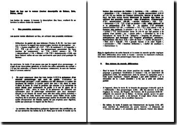 Les textes du corpus, à travers la description des lieux, mettent-ils en lumière la même vision du monde ? (textes descriptifs de Balzac, Zola, Duras, Jarry)